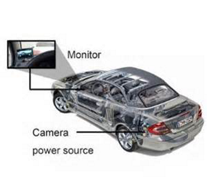 Car Camera, Monitor and Power Source